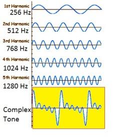harmonics-1