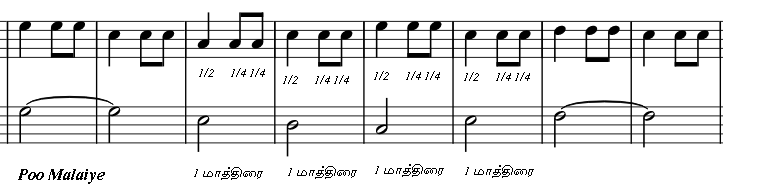 PooMalaiye NoteValues